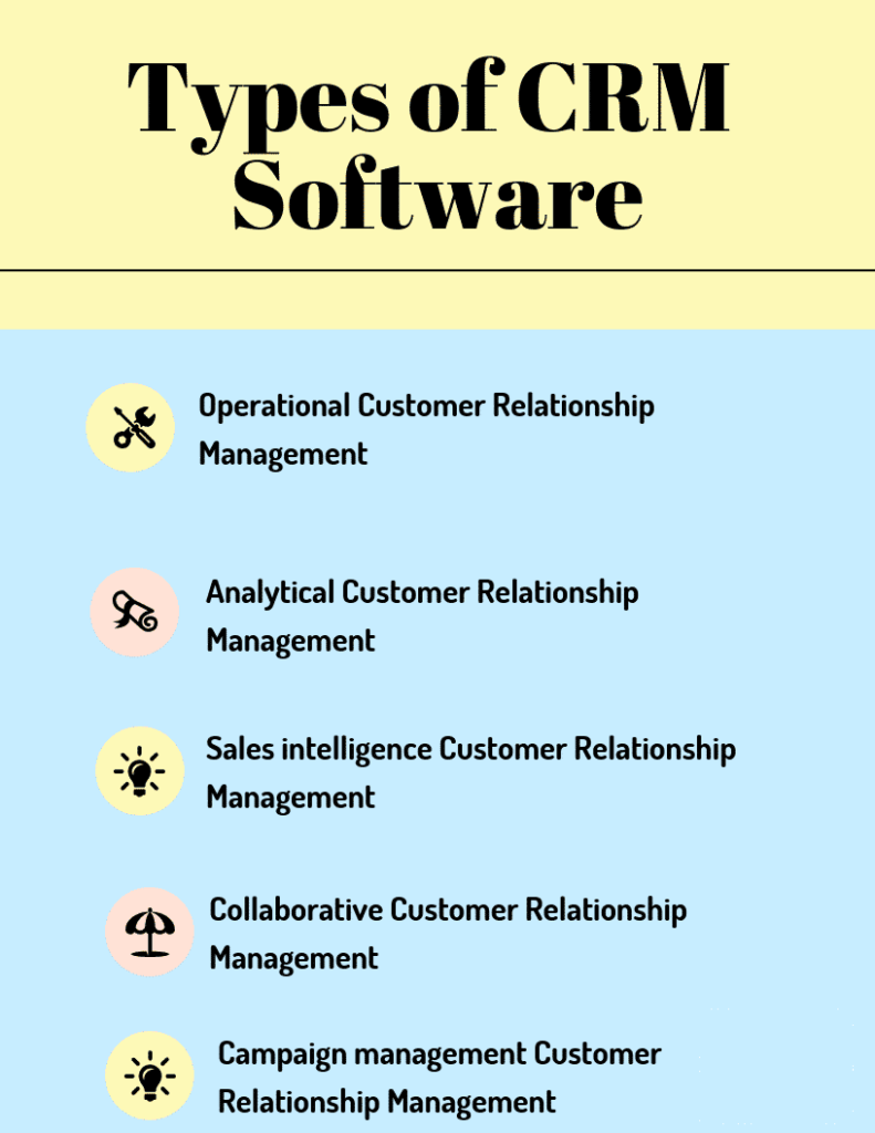 Types of CRM Software