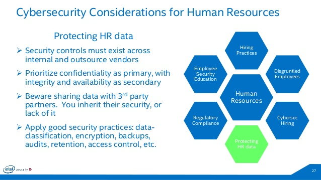 Security for Human Resource
